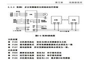 紫日(CHZIRI)ZVF9-G2800T4变频器说明书