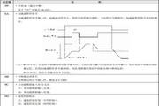紫日(CHZIRI)ZVF9-G2500T4变频器说明书