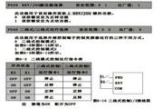 紫日(CHZIRI)ZVF9-G1600T4变频器说明书