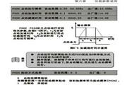 紫日(CHZIRI)ZVF9-G1320T4变频器说明书
