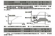 紫日(CHZIRI)ZVF9-G0750T4变频器说明书