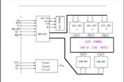 瑞通CM240128-3SLYB 图形点阵液晶显示模块说明书