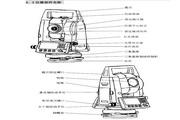 博飞BTS-805CHLR型全站仪说明书