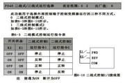 紫日(CHZIRI)ZVF9-P0110T4变频器说明书
