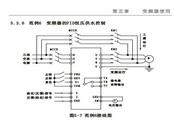 紫日(CHZIRI)ZVF9-P0185T4变频器说明书