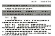 紫日(CHZIRI)ZVF9-P0300T4变频器说明书