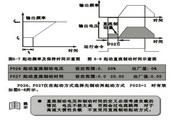 紫日(CHZIRI)ZVF9-G0300T4变频器说明书