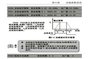 紫日(CHZIRI)ZVF9-G0075T4变频器说明书