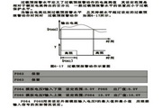 紫日(CHZIRI)ZVF9-G0040T4变频器说明书