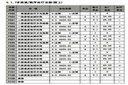 紫日(CHZIRI)ZVF9-G0022T4变频器说明书