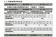 紫日(CHZIRI)ZVF9-G0185T2变频器说明书