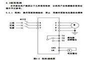 紫日(CHZIRI)ZVFP7-4075变频器说明书