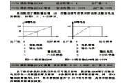 紫日(CHZIRI)ZVFP7-4370变频器说明书