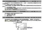 紫日(CHZIRI)ZVFP7-4450变频器说明书