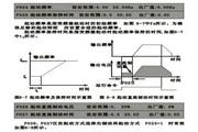 紫日(CHZIRI)ZVFP7-4550变频器说明书