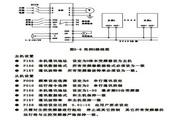 紫日(CHZIRI)ZVFP7-4750变频器说明书
