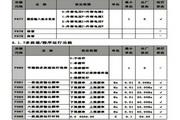 紫日(CHZIRI)ZVFP7-4930变频器说明书