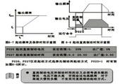 紫日(CHZIRI)ZVFP7-41100变频器说明书