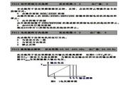 紫日(CHZIRI)ZVFG7-41100变频器说明书