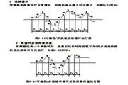 紫日(CHZIRI)ZVFG7-4450变频器说明书