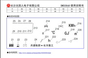 太阳人SMS0868液晶显示模块使用说明书