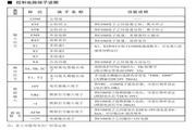 紫日(CHZIRI)ZVFG7-2015变频器说明书