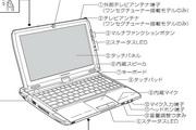 KOHJINSHA SX系列笔记本电脑说明书
