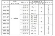 欣灵JWL-30系列无源静态电流继电器说明书