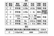人民电器RDX6-40小型断路器说明书