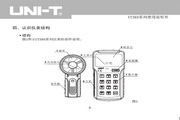 优利德UT361风速仪使用说明书