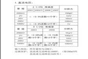优利德UT2003折叠数字万用表使用说明书