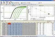 正茂185-5096即时定量核酸侦测系统 CFX96 操作手册