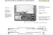 三和DM1528S指针式绝缘电阻测试仪使用说明书