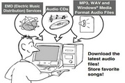 索尼MP3随身听NWD-E025F型说明书