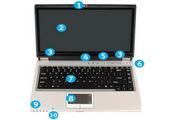 Alienware Sentia m3450笔记本电脑说明书