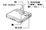 索尼随身听MZ-N910型说明书
