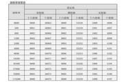 腾控科技STC-104高性能IO模块用户手册