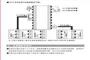 欣灵CD901系列多功能温度控制仪说明书