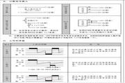 欣灵JDM9-6(拨码型)数显计数器说明书