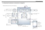 九德松益 CT2004EV-5A5变频器 说明书