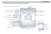 九德松益 CT2004EV-2A2变频器 说明书