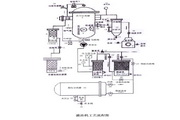 YTC338真空滤油机使用说明书