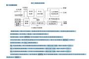 YTC309搞干拢介扣自动测量仪使用说明书