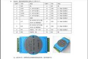 力创EDA9017模拟量测量模块使用说明书