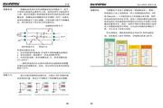 固纬GLC-9000泄漏电流测试仪使用说明书