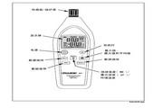 福禄克FLUKE 971温湿度测量仪使用说明书