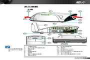 奥图码 EX665UTi投影机 使用说明书