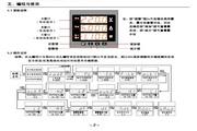 奥博AOB194Z-UIP电压电流功率组合表使用说明书