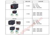 国电中自GD2301智能马达保护控制器使用手册