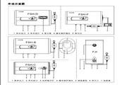 鼎新FSH-40B电热水器使用说明书